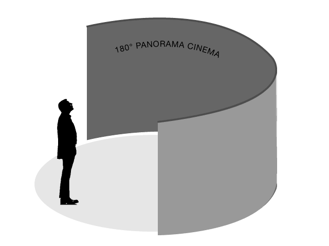 Panorama-Cinema: Der Imagonaut